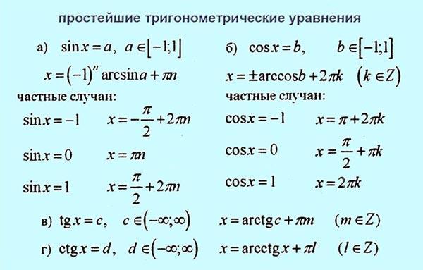 Решение тригонометрическое уравнение реферат документы от  Решение тригонометрическое уравнение реферат