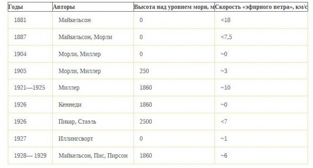 http://www.decoder.ru/media/pic_middle/0/2471.jpg